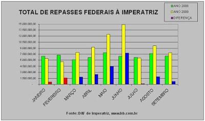 dependecia-financeira -fpm dependência financeira Dependência financeira II dependecia financeira fpm