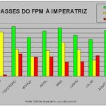 Dependência financeira dependência financeira Dependência financeira II dependeicia financeira fpm1