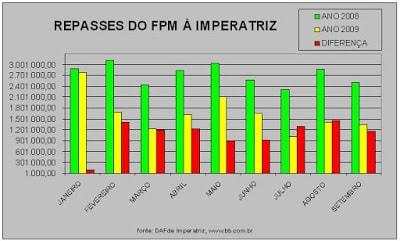 dependeicia-financeira-fpm1 dependência financeira Dependência financeira dependeicia financeira fpm1